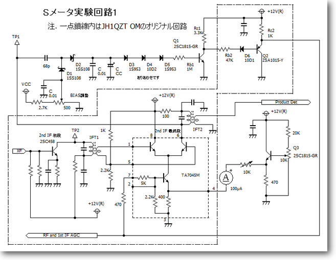 AGC&Sメータ回路