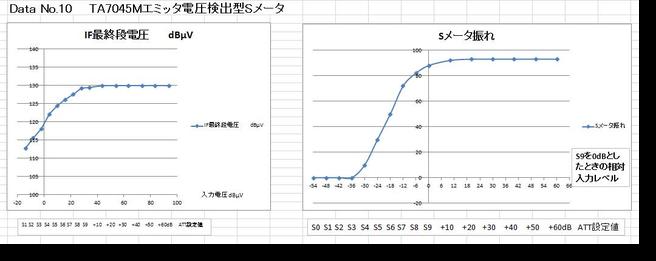 Data No.10