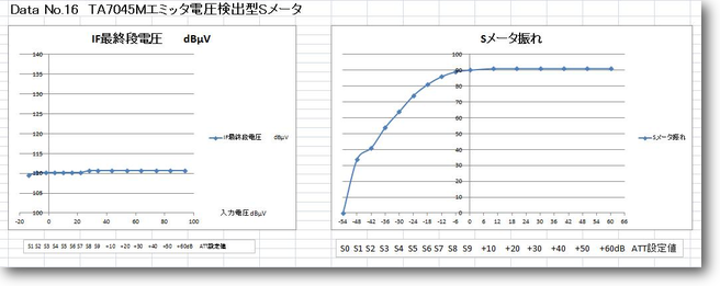 Data No.16