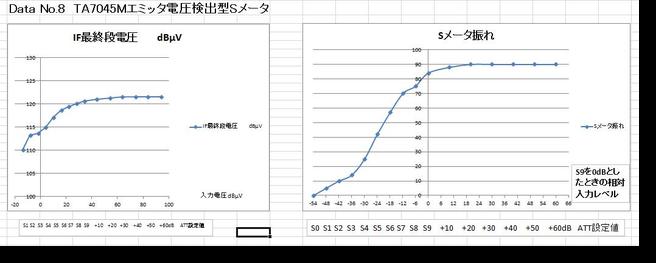 Data No.8