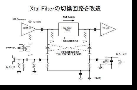 XF切換回路の改造